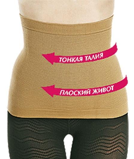 Антицеллюлитное белье: боди, корсет, пояс, чулки
