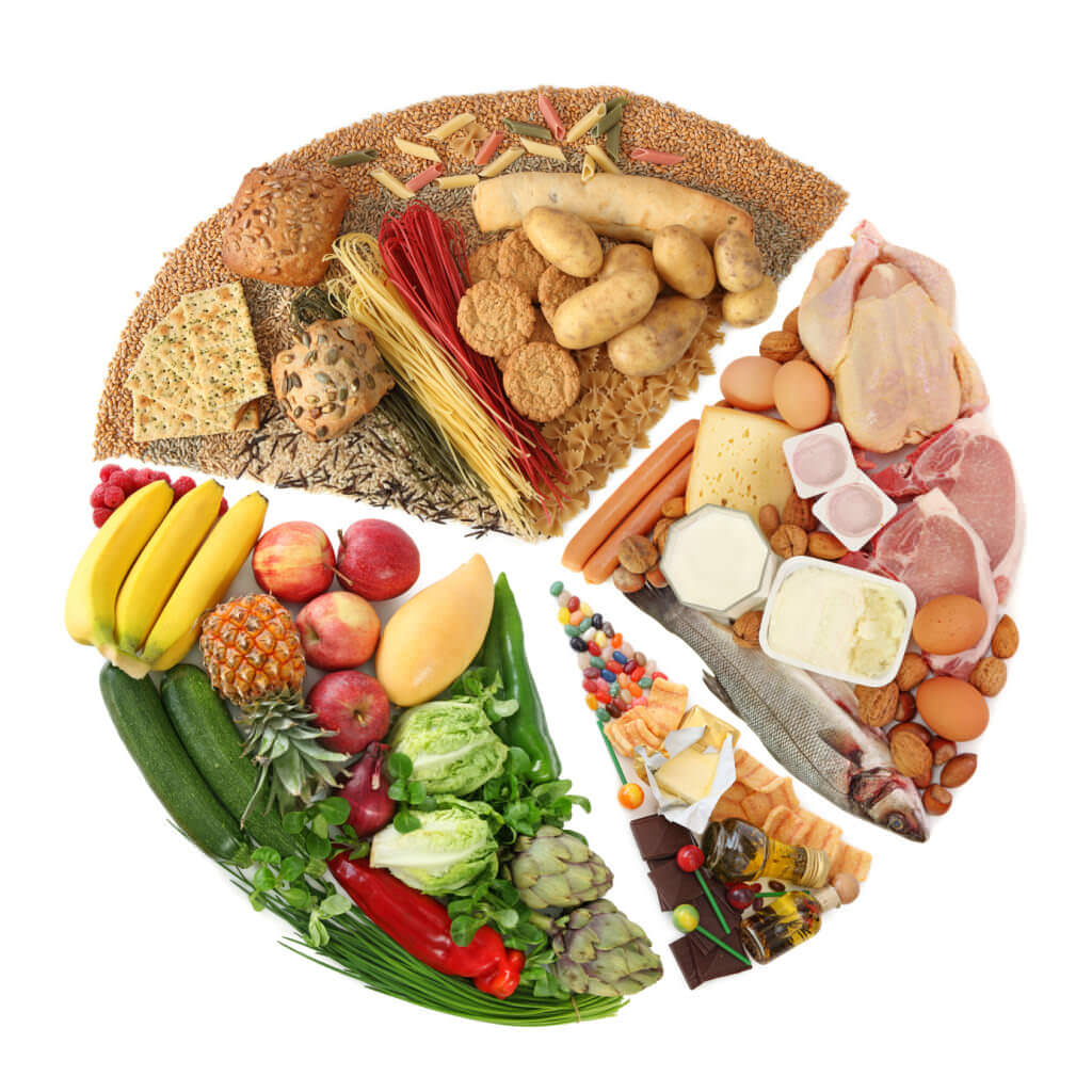 что можно есть при правильном питании список